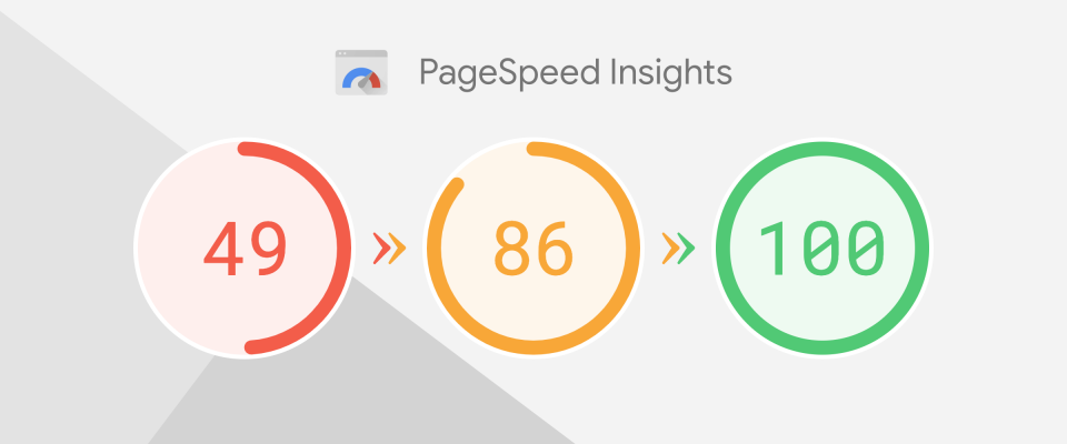 Understanding Website Performance In Page Speed Insights