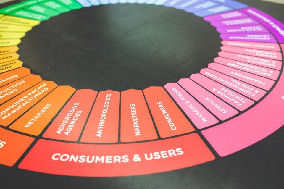 Common Marketing Mistakes | BEAMSTART News