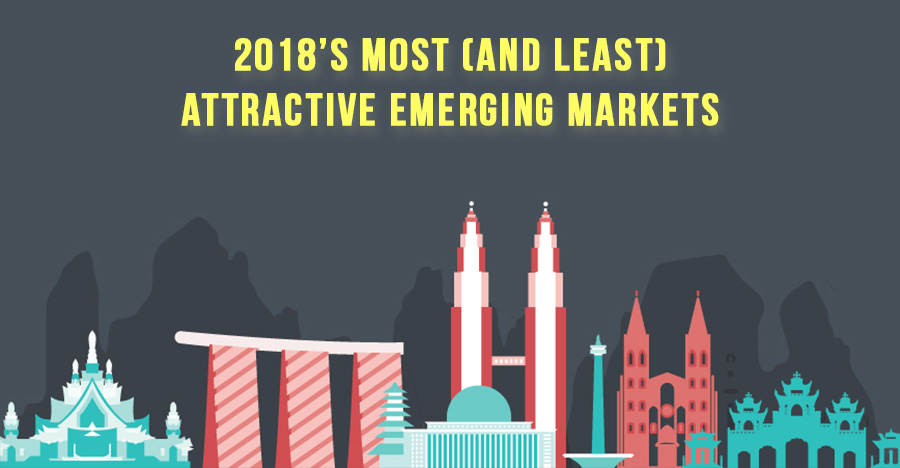 These Are 2018's Most (And Least) Attractive Emerging Markets