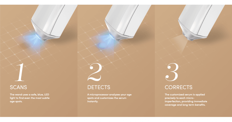 Real-world Photoshop: Proctor & Gamble debut a handheld device that could replace makeup | BEAM