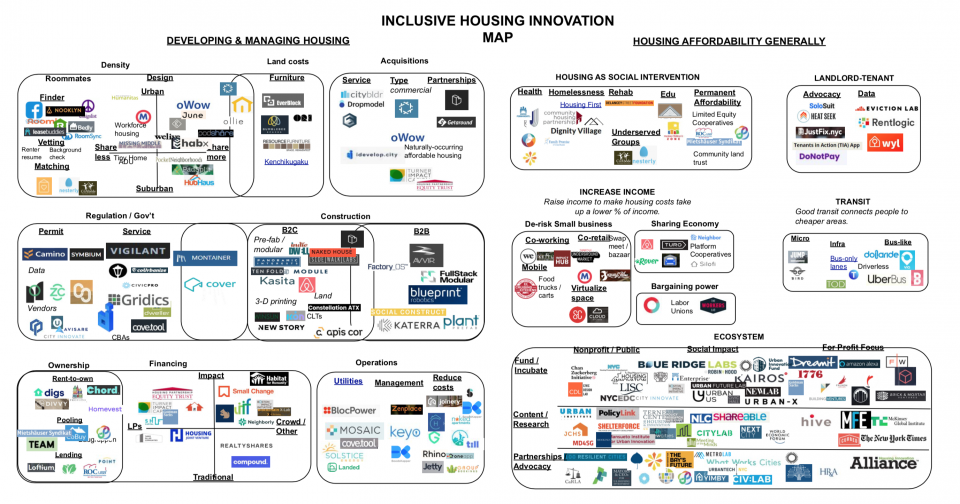 Innovations in inclusive housing | BEAM