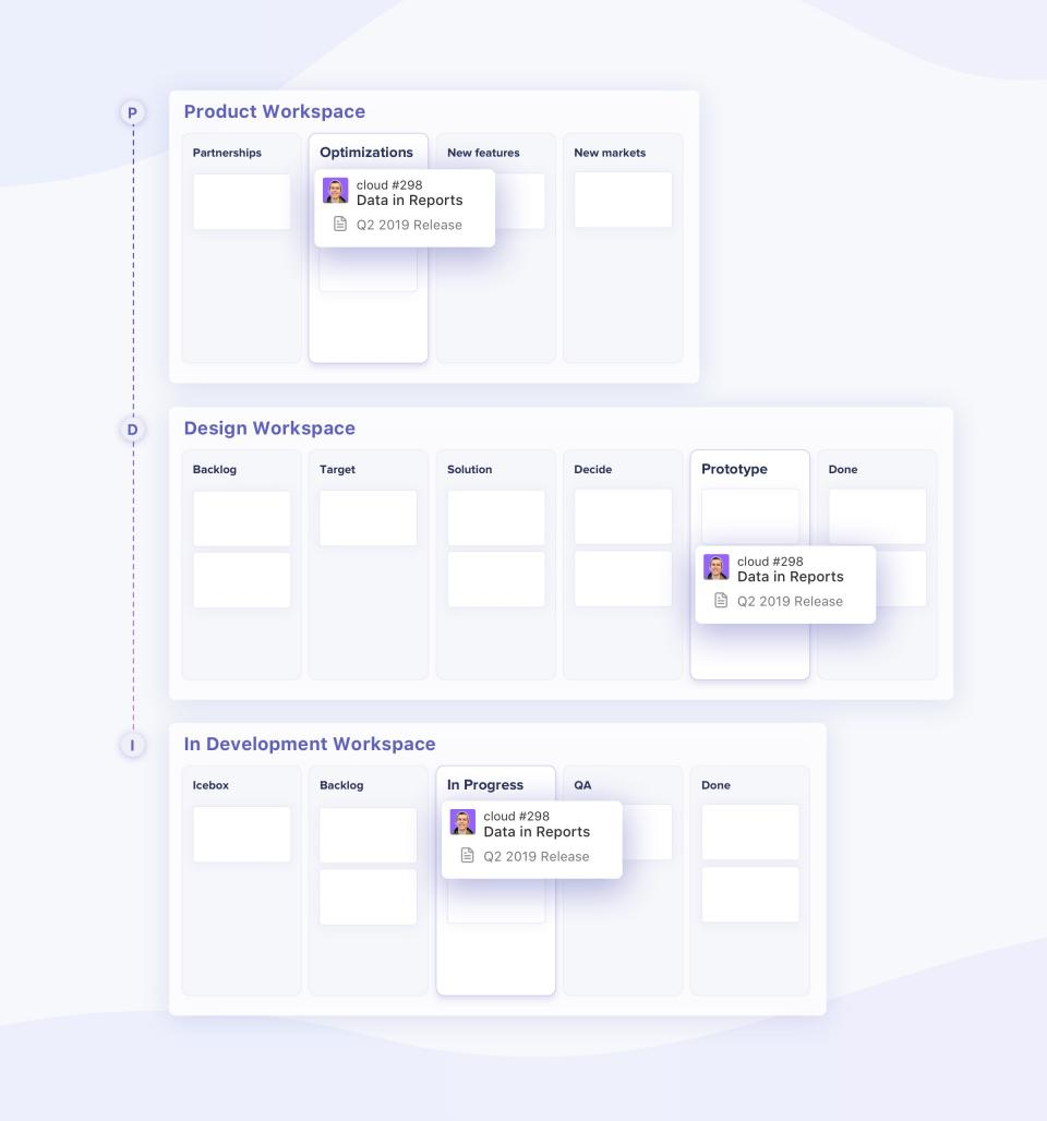 ZenHub Workspaces make GitHub easier to use across teams | BEAM
