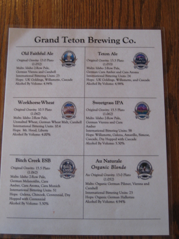 Beer list details