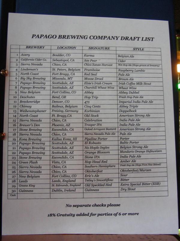 Tap List - 10/08