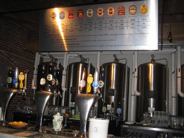 Vessels and taplist for July 2007