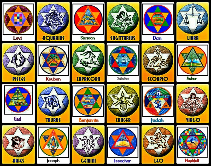 The Star Of David Zodiac Pisces Tribe Of Levi Aries Tribe Of