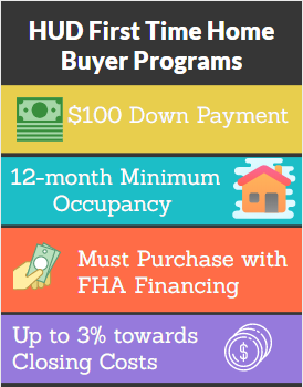 HUD First Time Home Buyers Program