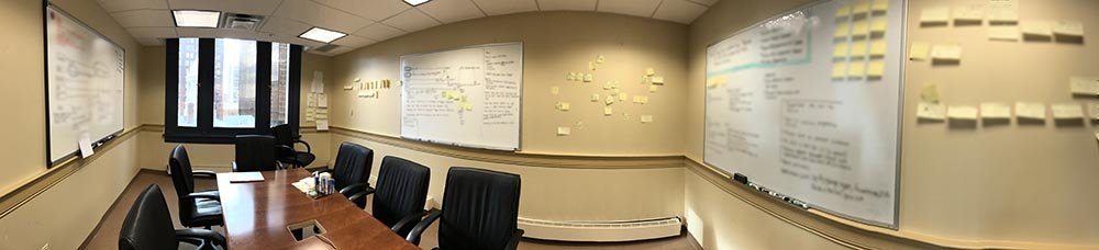 A picture of the design sprint room at the end of the week