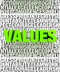 Research on Values