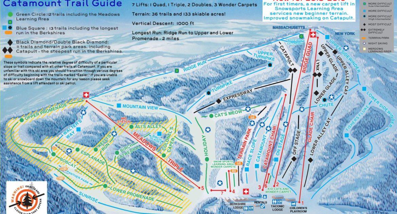 Catamount Ski Area
