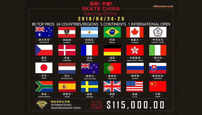 CHINA TO HOLD INTERNATIONAL SKATEBOARD COMPETITION