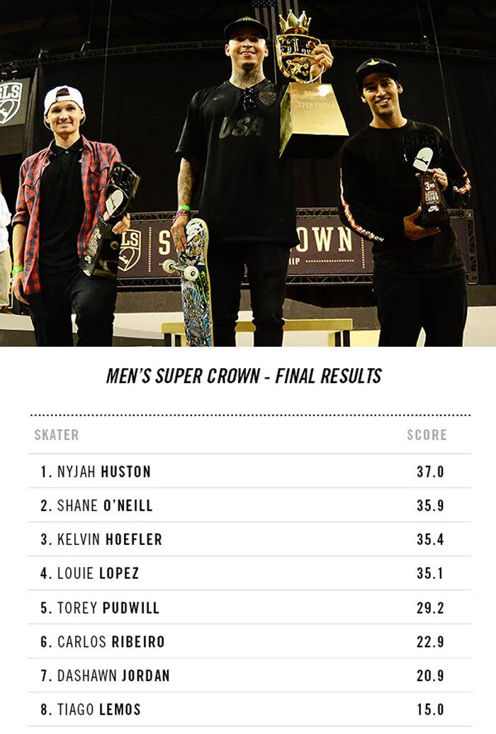 NYJAH HUSTON -- 2017 SLS Super Crown Champion