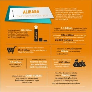 Alibaba-The-E-Commerce-Champion-300×300