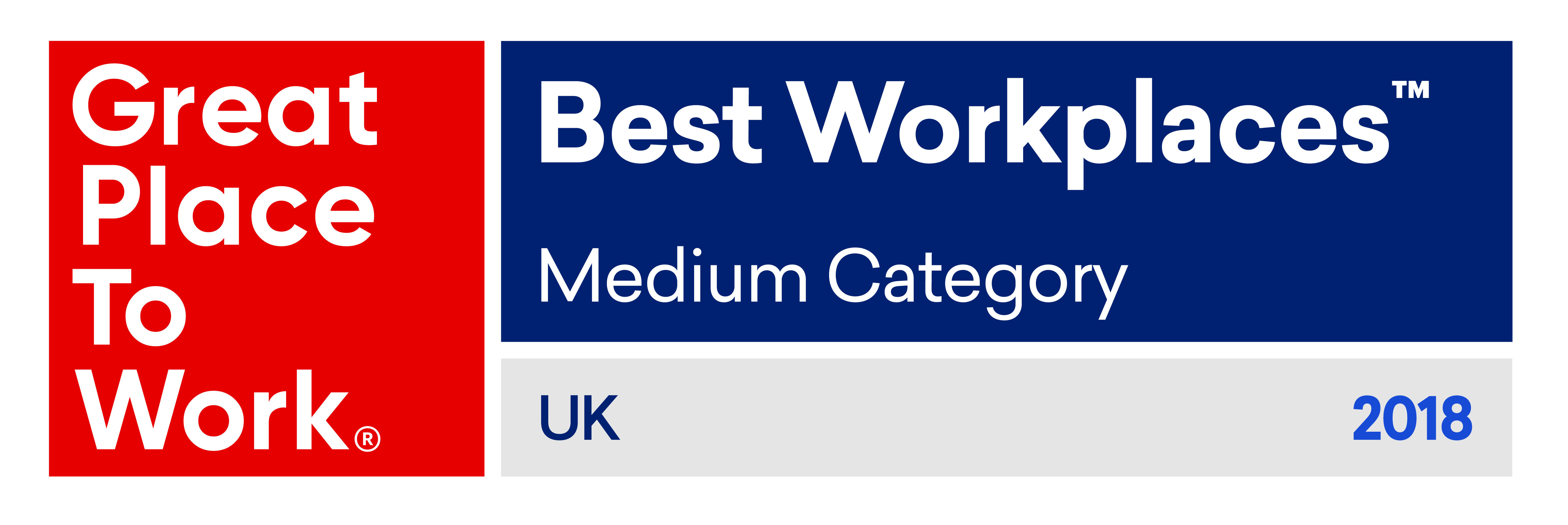UK\'s Best Workplaces: Medium Category - Great Place to Work® UK ...