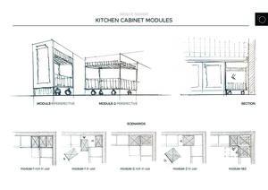 Core Criteria Of Kitchen Cabinets The Inside Track