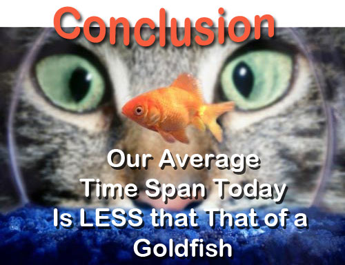 CONCLUSION - The average attention span Today Is less than that of a Goldfish.