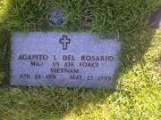 Agapito L. Del Rosario