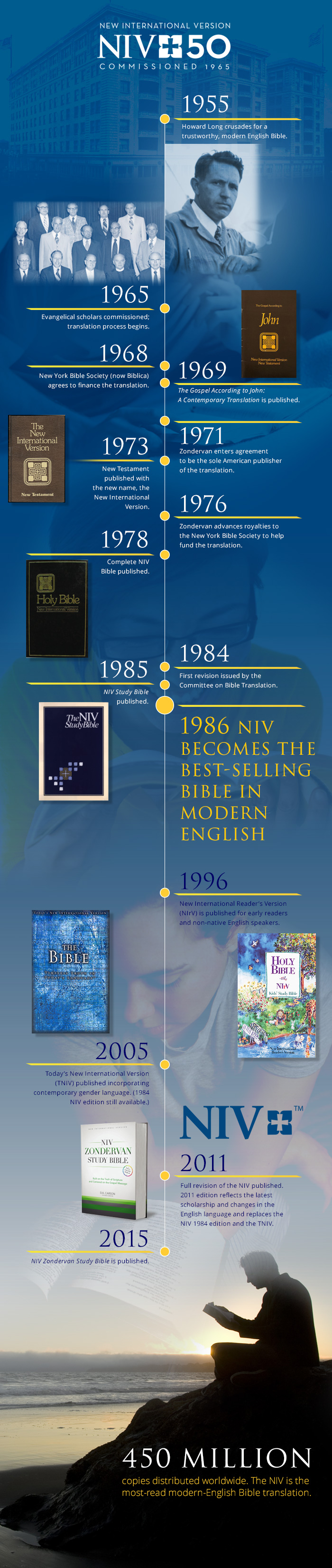Click to enlarge this NIV Bible Timeline