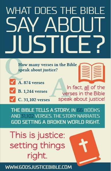 biblical justice Divine justice as restorative justice 13 but it is vitally important the two domains are not viewed in splendid isolation, especially when seeking to apply biblical.