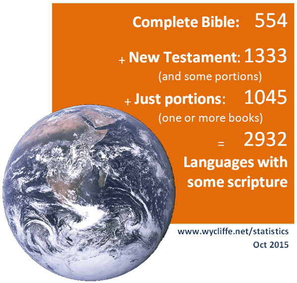 Click to enlarge Scripture & Language Statistics 2015