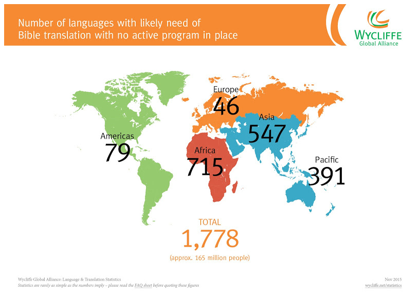 Click to enlarge 2015 map of the number of languages needing Bible translation where no program is in place
