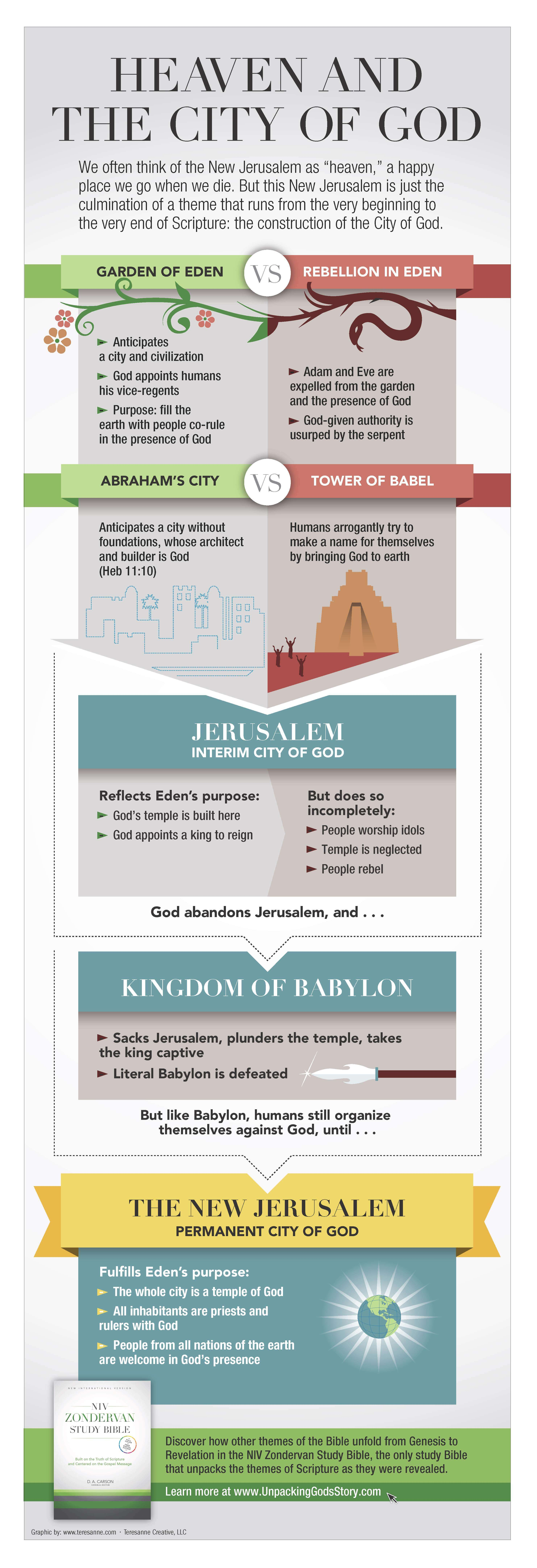 Enlarge this Infographic on Heaven and the City of God from the NIV Zondervan Study Bible