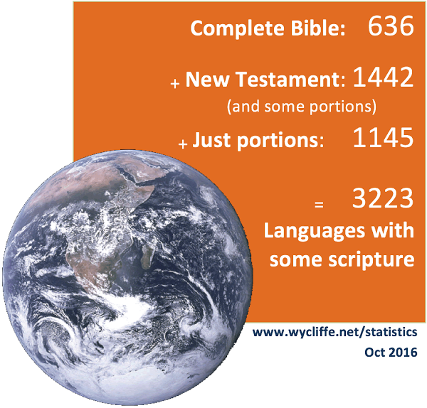 bible gateway english