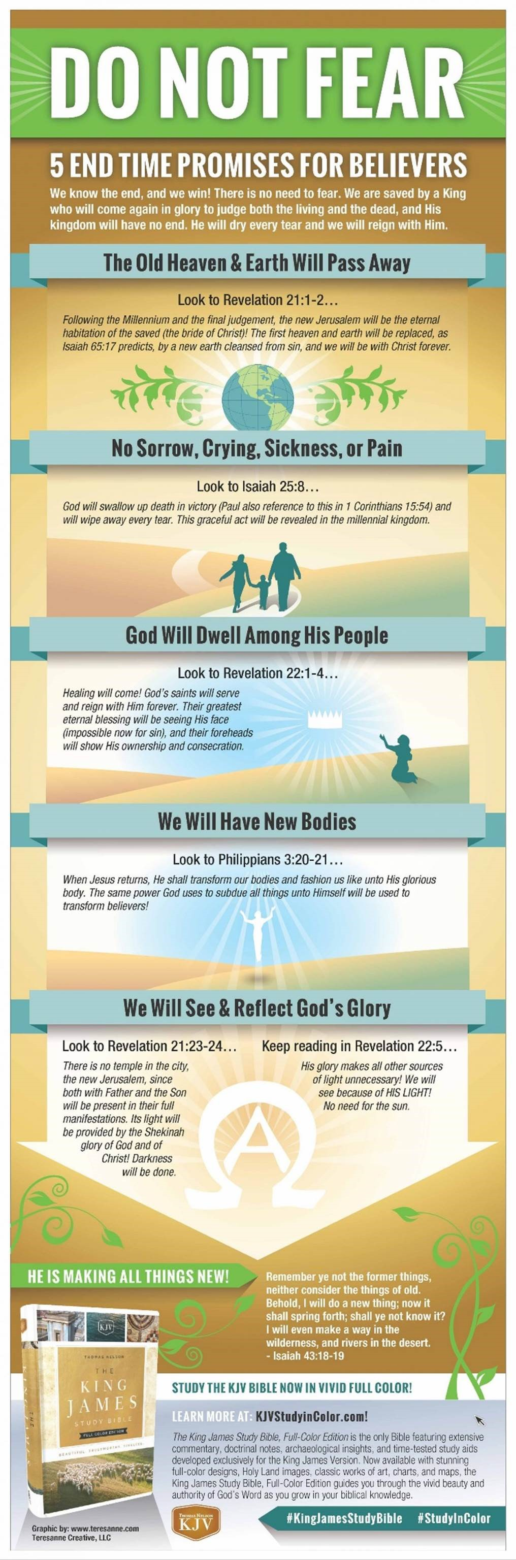 Click to enlarge this Infographic based on The King James Study Bible, Full Color Edition