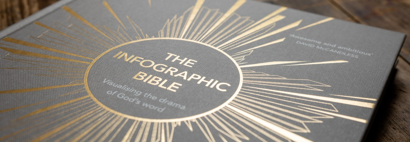 Buy your copy of The Infographic Bible in the Bible Gateway Store where you'll enjoy low prices every day