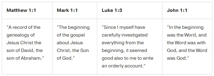 A chart of the beginning verses of each of the 4 Gospels