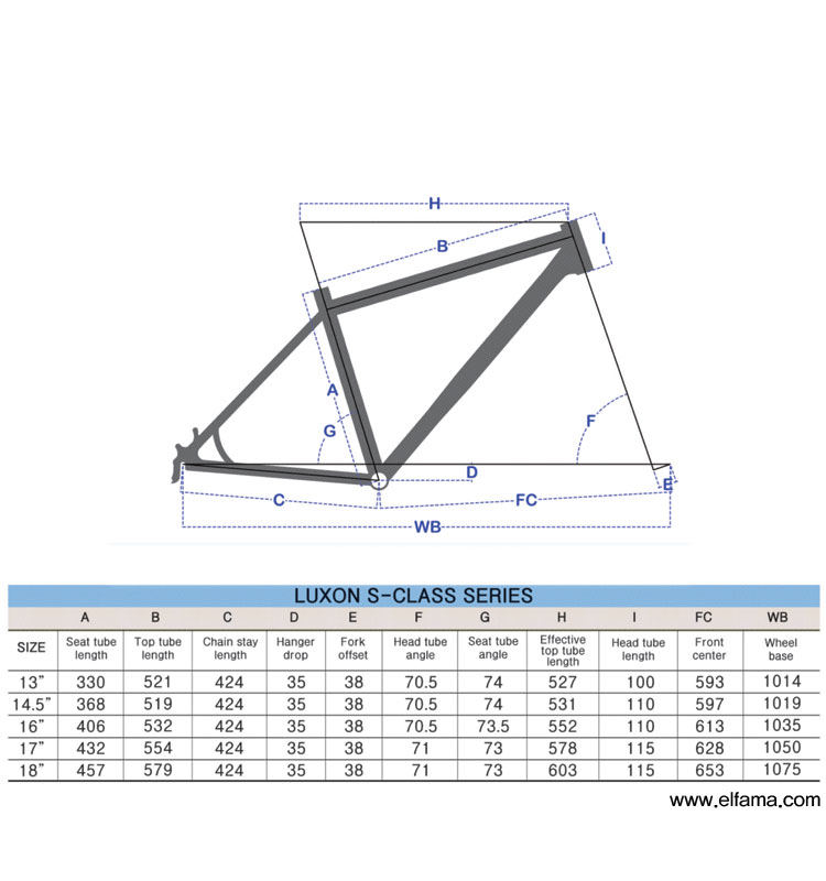 Luxon Titan MTB bike geometry