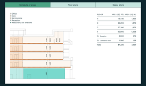 Even components like this plan explorer are driven entirely from configurable CMS content