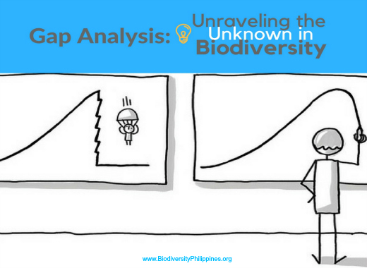 data, gap analysis, biodiversity conservation