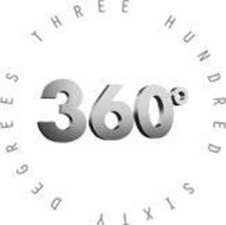 360º @ L'Auditori - Barcelona, Spain