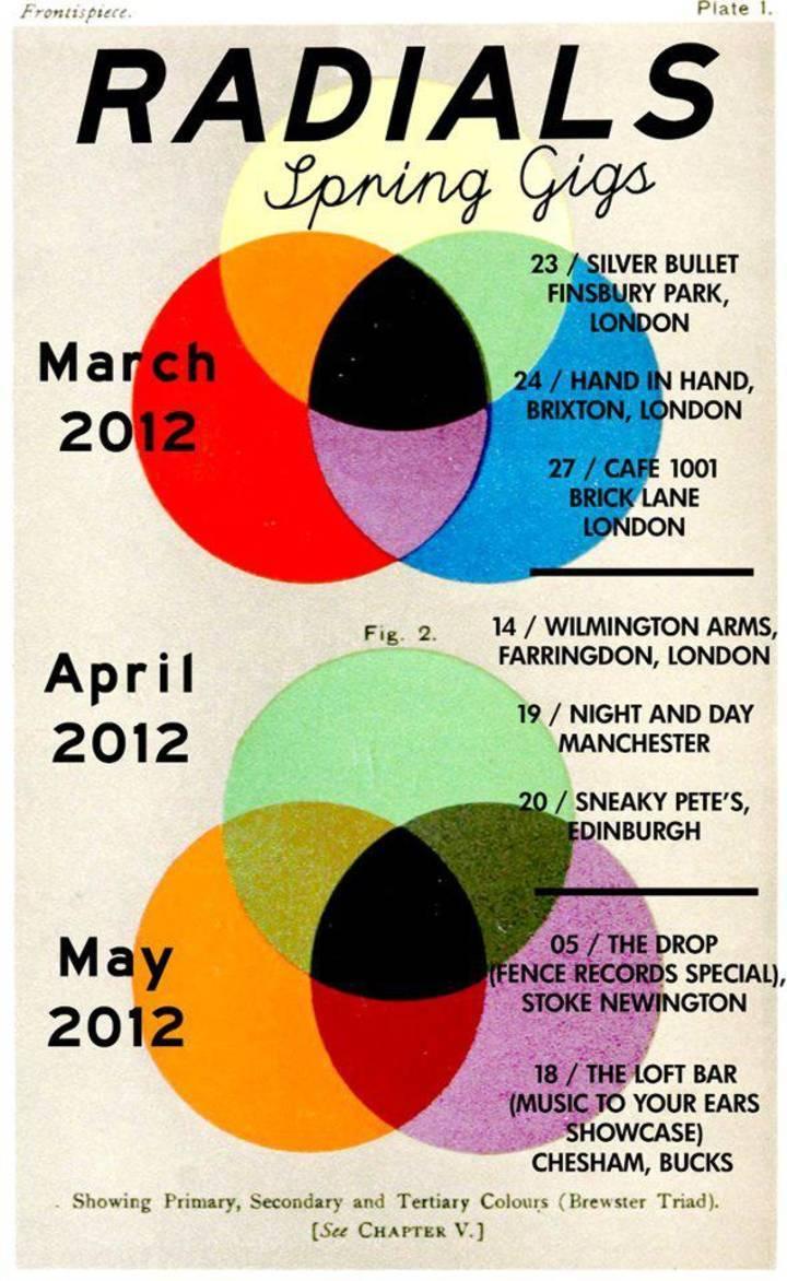 Radials Tour Dates