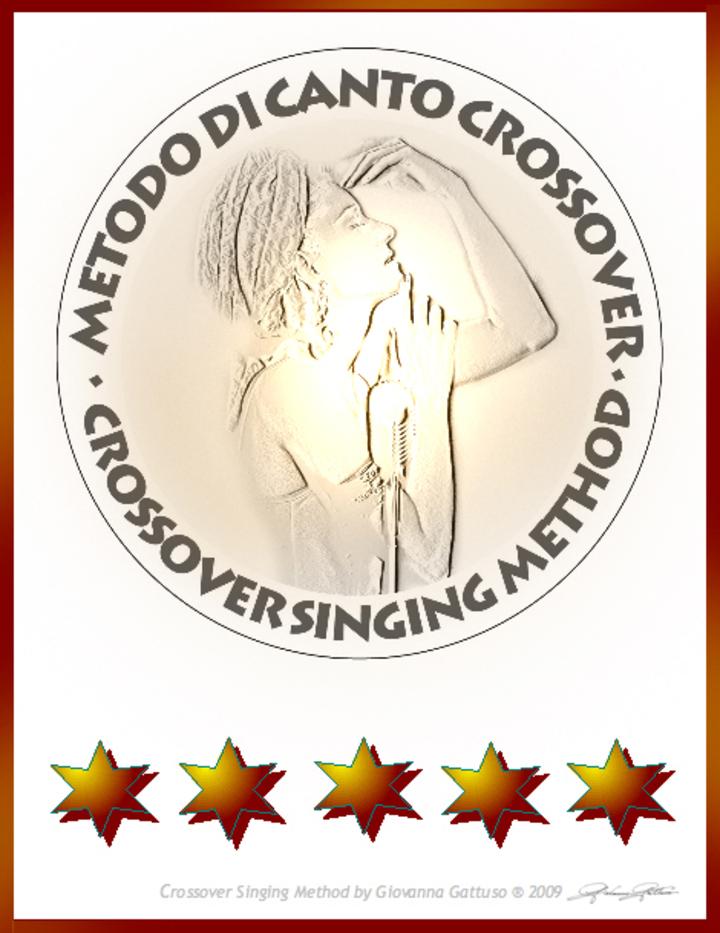 Giovanna Gattuso @ Certification Crossover Singing Method @ RADIO LDC95 - Torino, Italy