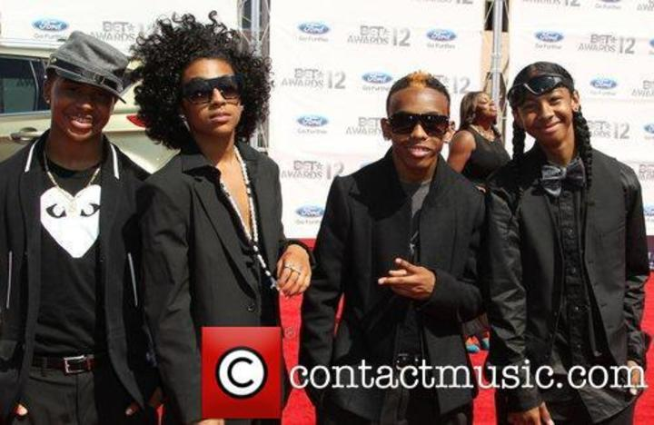 Mindless community Tour Dates