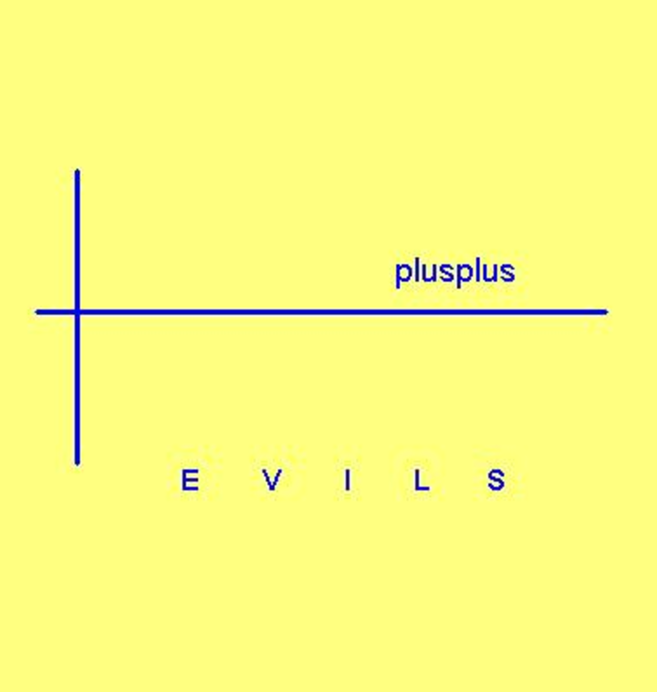 plusplus Tour Dates