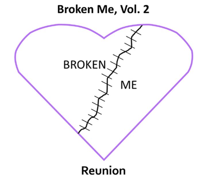 Broken Me Tour Dates