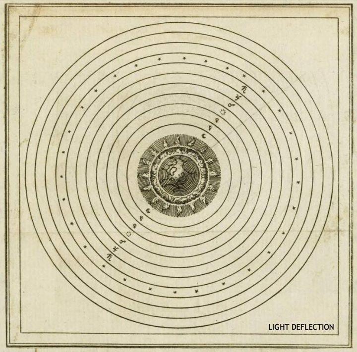 Light Deflection Tour Dates
