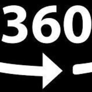 Groove 360 Academy ZAWINUL Hommage