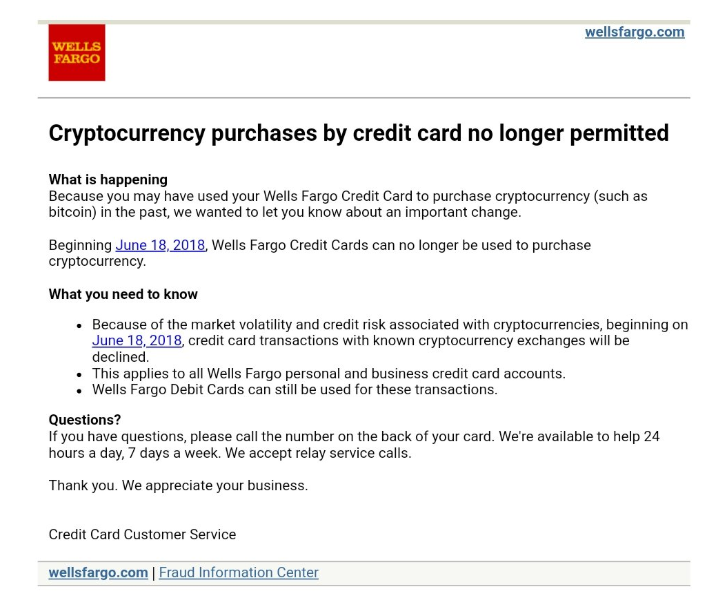No Crypto: Wells Fargo Stops Credit Card Buys of Cryptocurrency