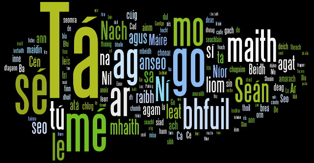 Most common Irish words in our audio