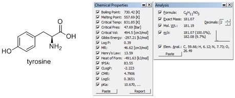 Chemical properties & analysis