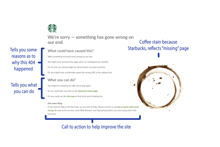 Ux 404 page competitive analysis starbucks