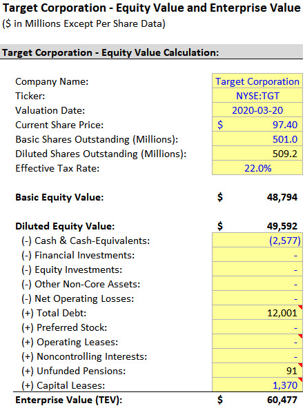 Target - Equity Value to Enterprise Value