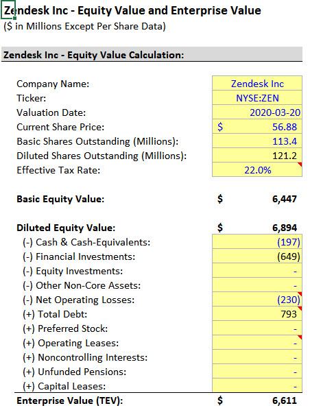 Zendesk - Equity Value to Enterprise Value