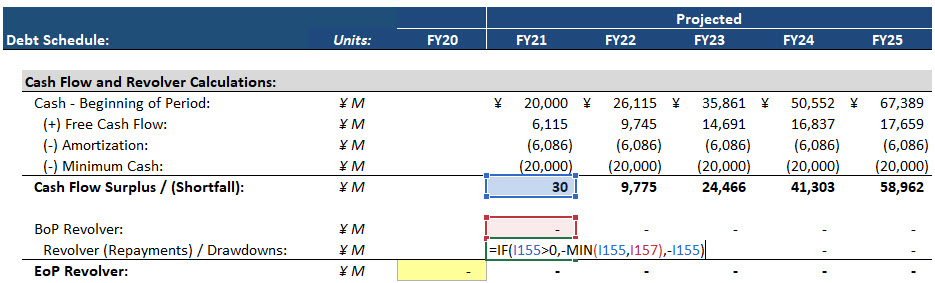 Debt Schedule - Revolver Draws and Repayments