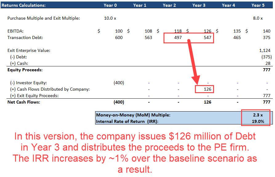 LBO Model with Dividend Recap