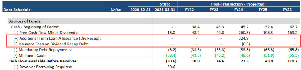 Dividend Recap in the Sources of Funds Section in an LBO Debt Schedule